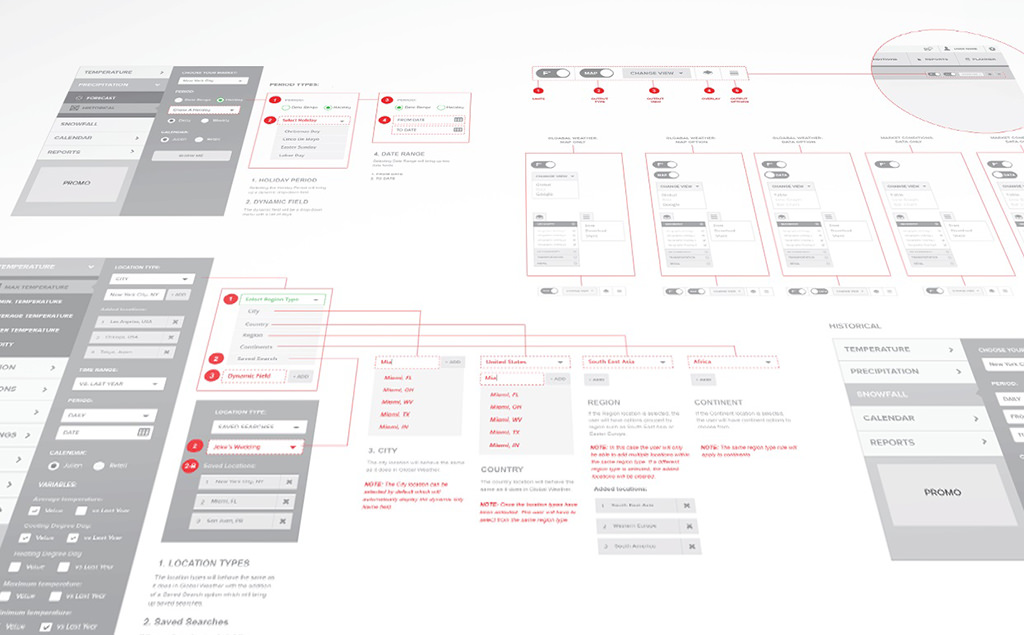 The Deadly Trap in User Interface Design & How to Solve It
